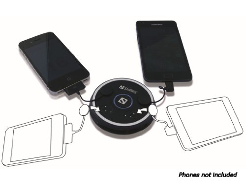 Sandberg Magnetic Charging