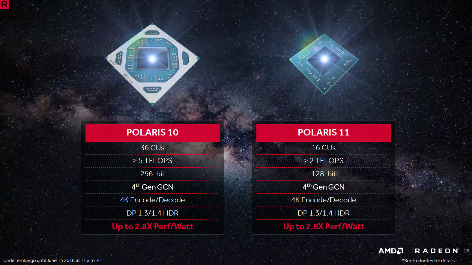 csm_AMD_Polaris_10_and_Polaris_11_Radeon_RX_480_RX_470_RX_460_GPUs_3_4019e6c0d2