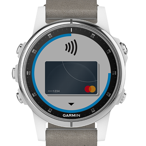 Smartwatches Mobile Payment