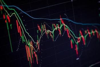 Finanzen Chart